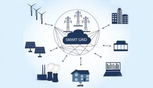 Smart Grids and Ethics