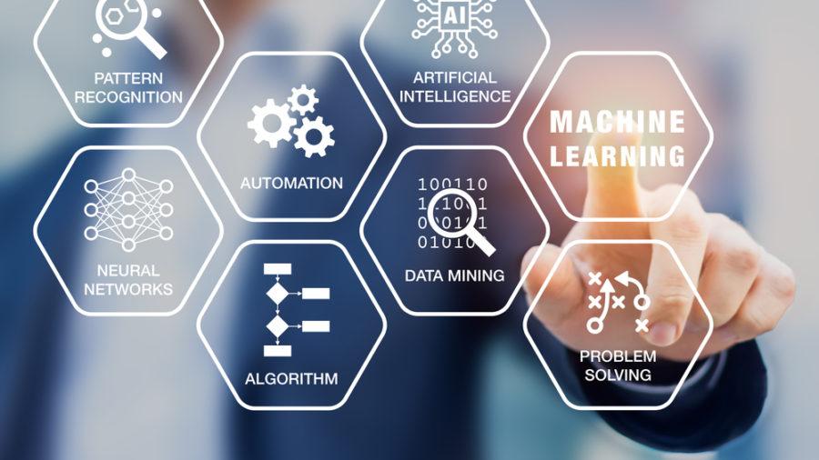 AI Impact Assessment